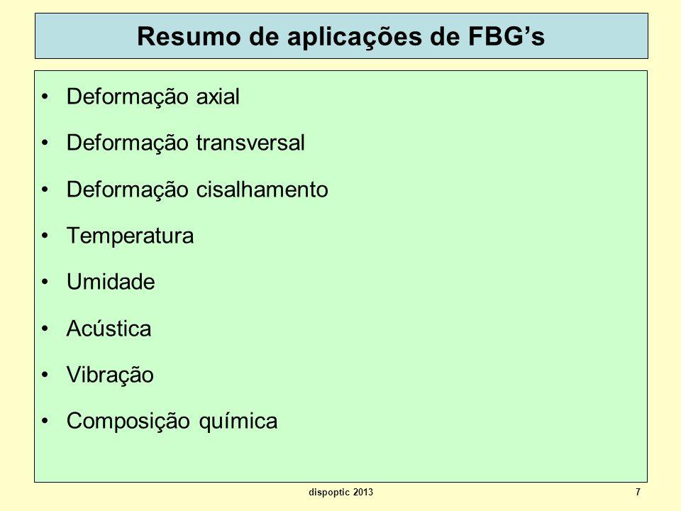 Resumo de aplicações de FBG's