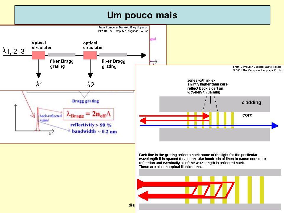 Um pouco mais http://www.pcmag.com/encyclopedia_term/0,2542,t=fiber+Bragg+grating&i=43114,00.asp.