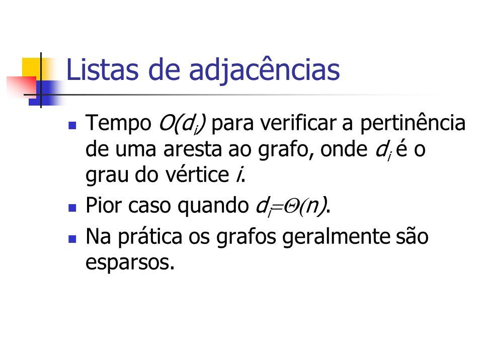 Listas de adjacências Tempo O(di) para verificar a pertinência de uma aresta ao grafo, onde di é o grau do vértice i.
