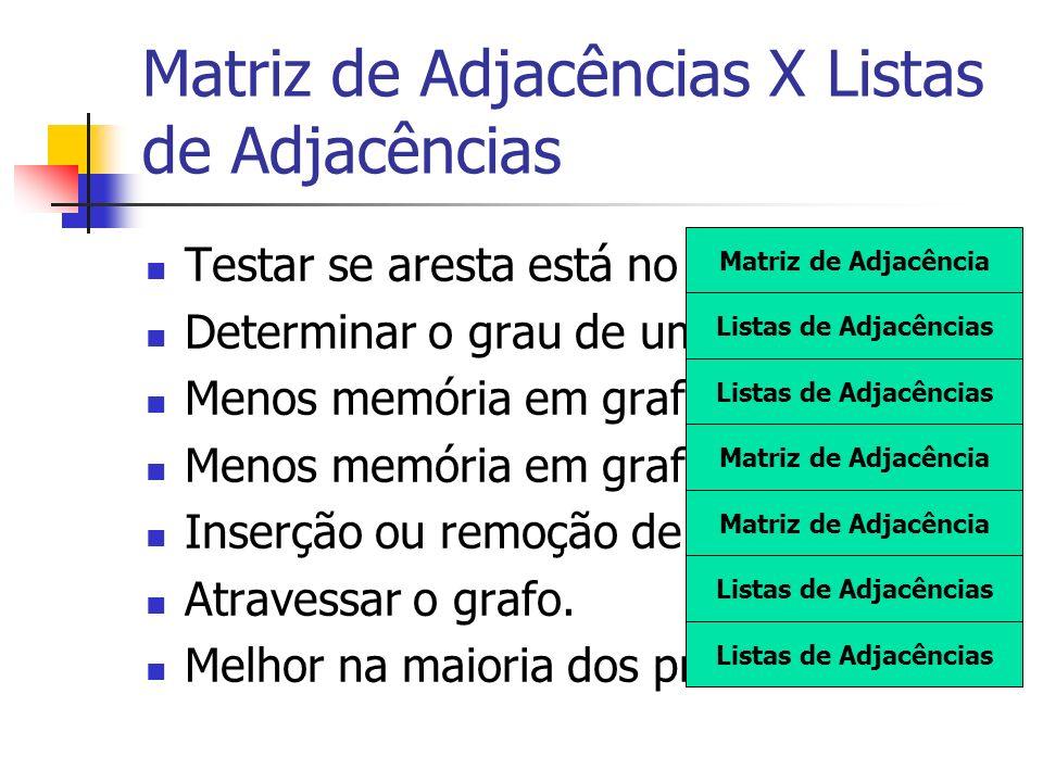 Matriz de Adjacências X Listas de Adjacências
