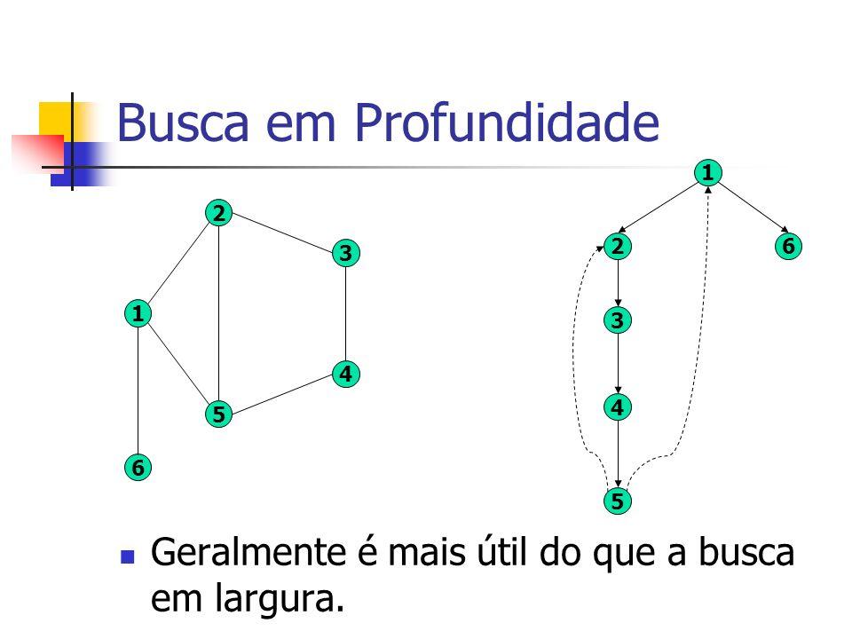 Busca em Profundidade 1 2 5 6 3 4 3 4 5 2 1 6 Geralmente é mais útil do que a busca em largura.