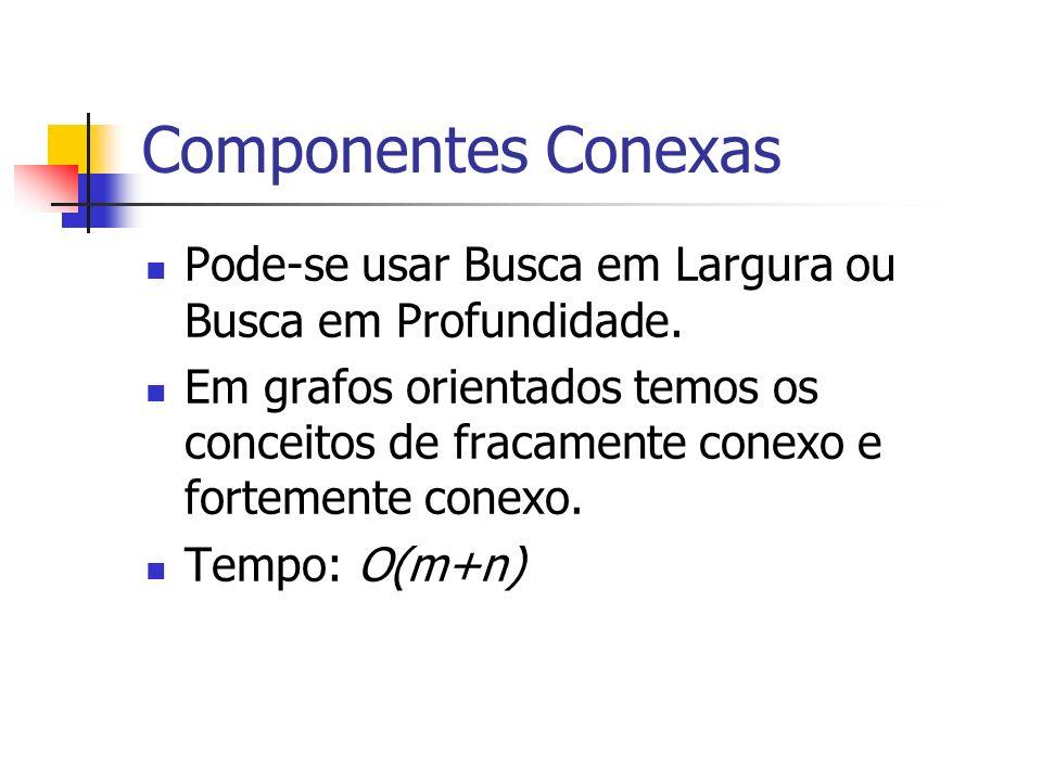 Componentes Conexas Pode-se usar Busca em Largura ou Busca em Profundidade.