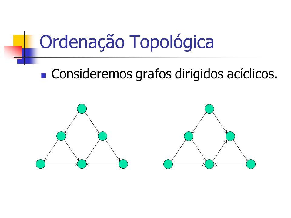 Ordenação Topológica Consideremos grafos dirigidos acíclicos.