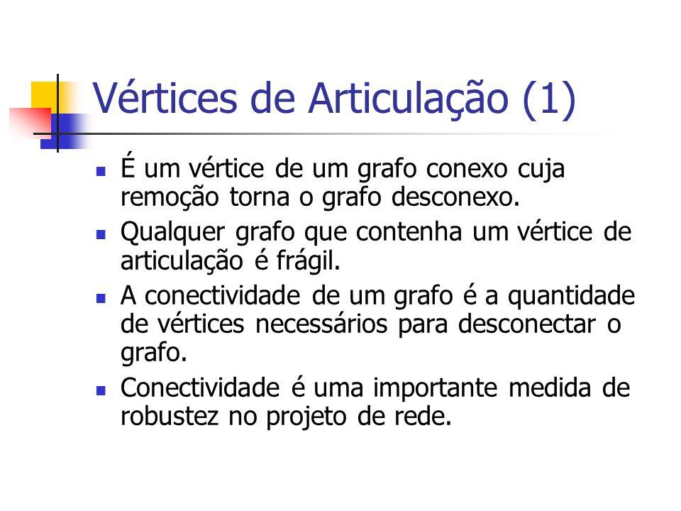 Vértices de Articulação (1)