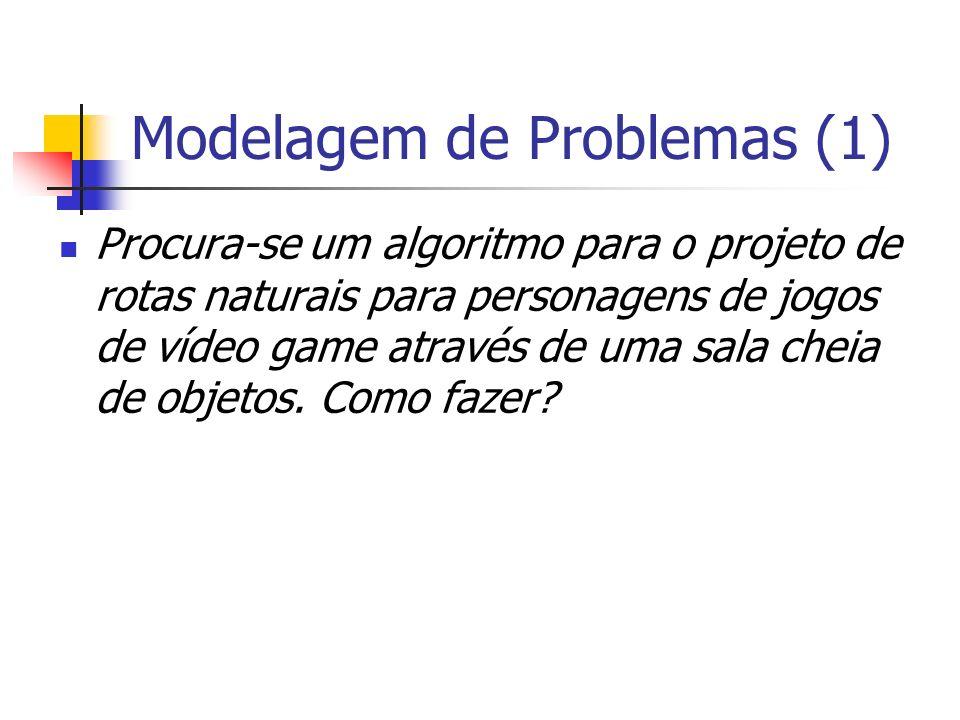 Modelagem de Problemas (1)