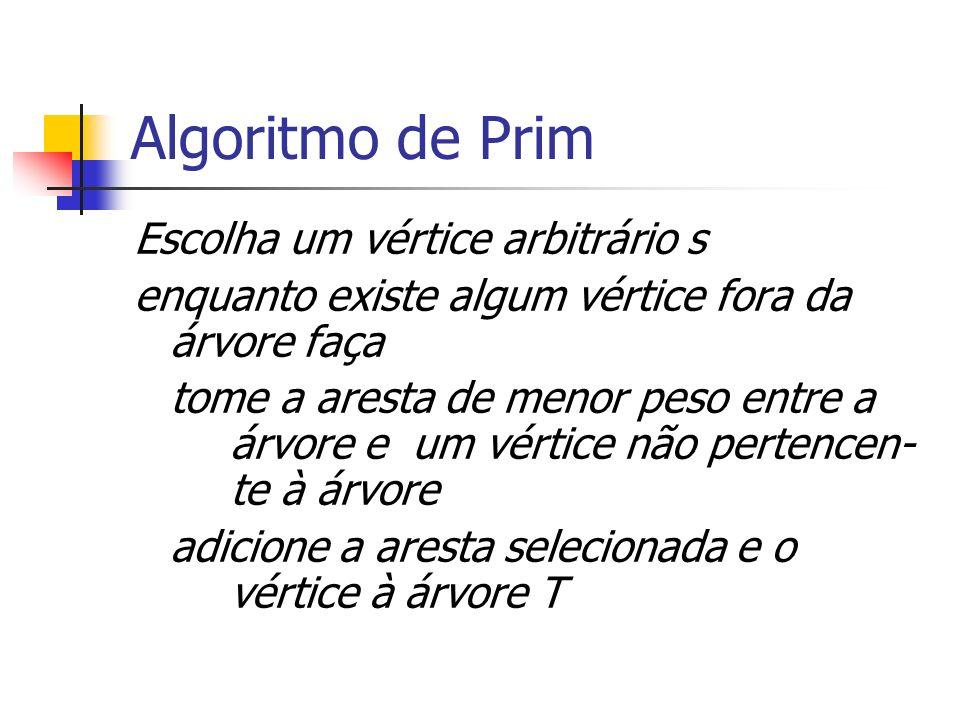 Algoritmo de Prim Escolha um vértice arbitrário s