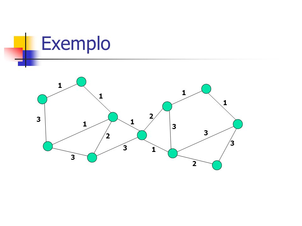 Exemplo 1 1 1 1 2 3 1 1 3 3 2 3 3 1 3 2