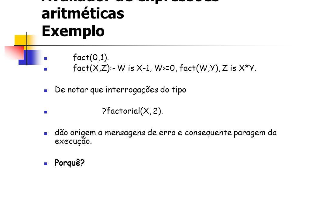 Avaliador de expressões aritméticas Exemplo