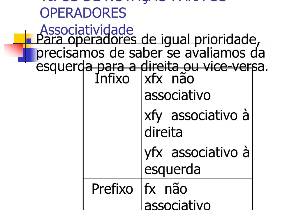 TIPOS DE NOTAÇÃO PARA OS OPERADORES Associatividade