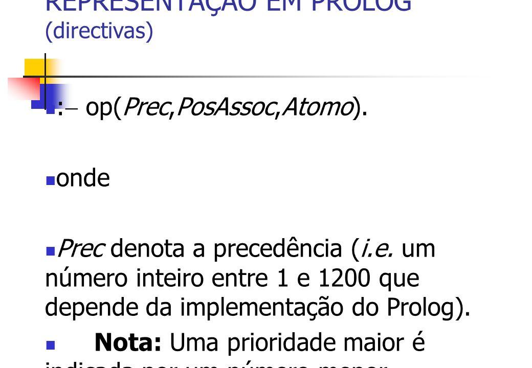REPRESENTAÇÃO EM PROLOG (directivas)