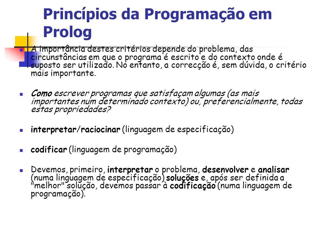 Princípios da Programação em Prolog