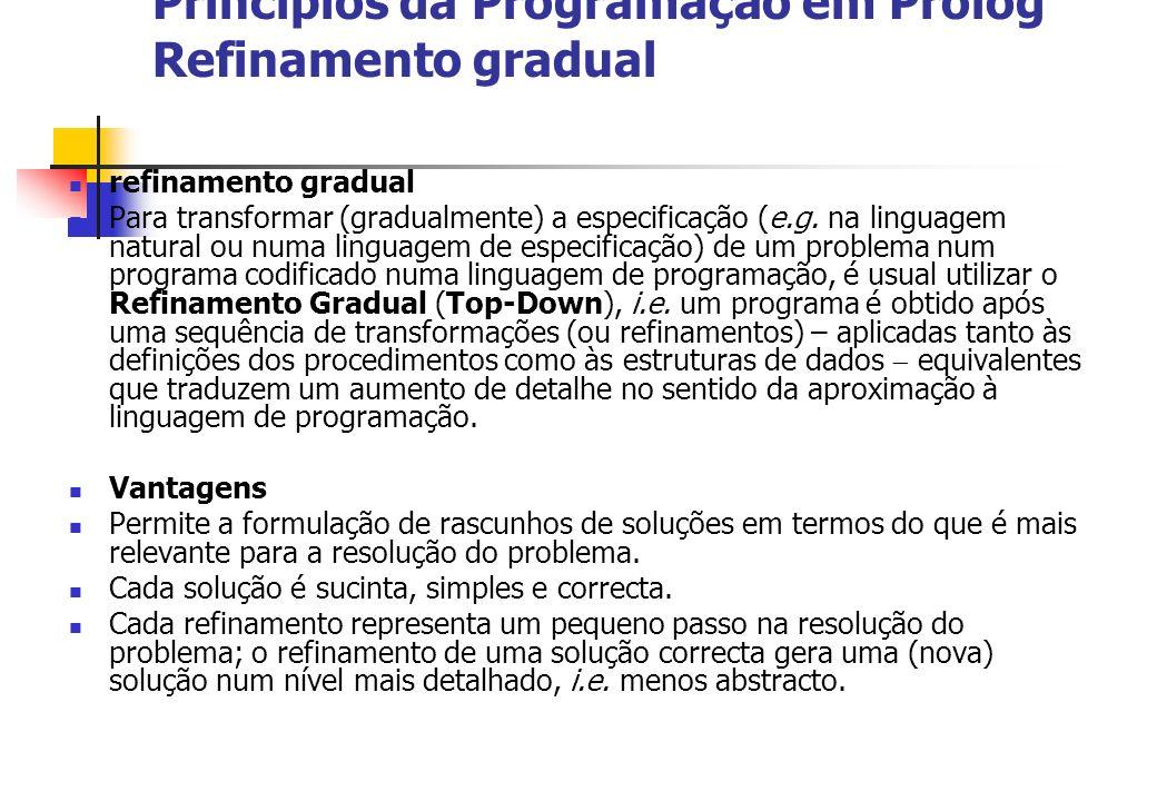 Princípios da Programação em Prolog Refinamento gradual