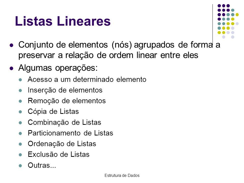 Listas Lineares Conjunto de elementos (nós) agrupados de forma a preservar a relação de ordem linear entre eles.