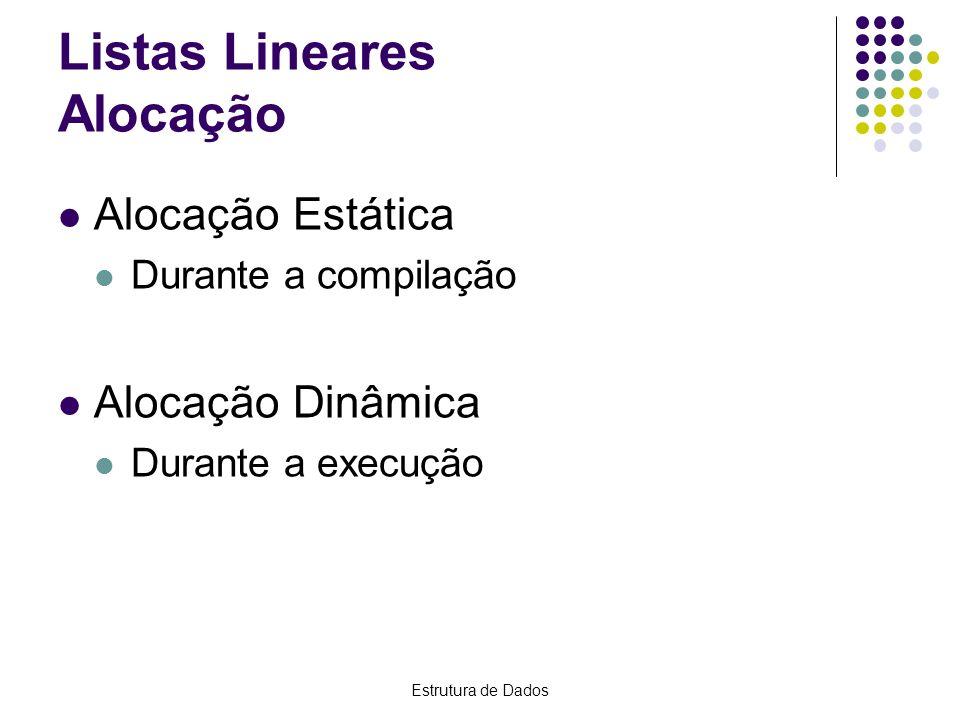 Listas Lineares Alocação