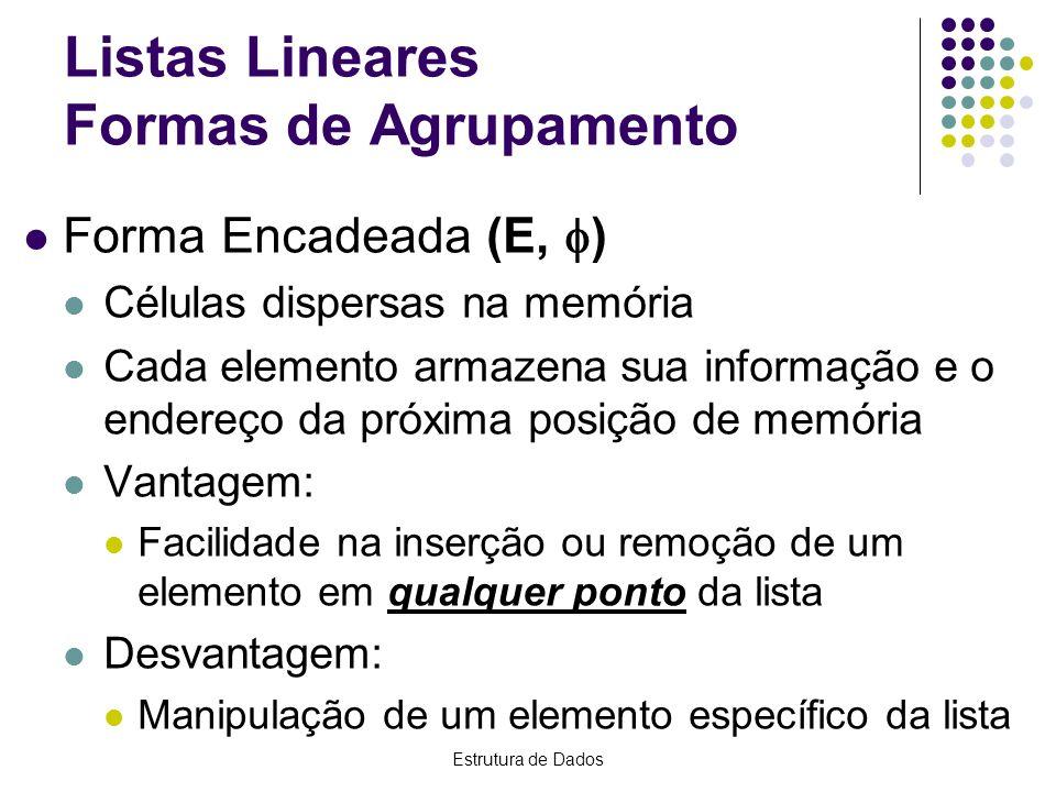 Listas Lineares Formas de Agrupamento