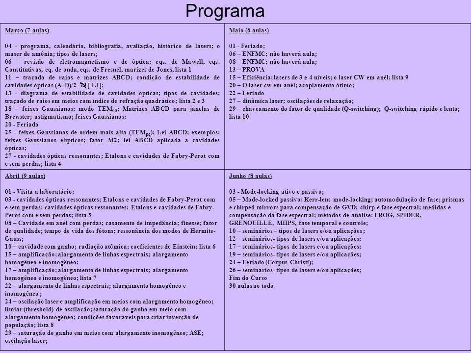 Programa Março (7 aulas)