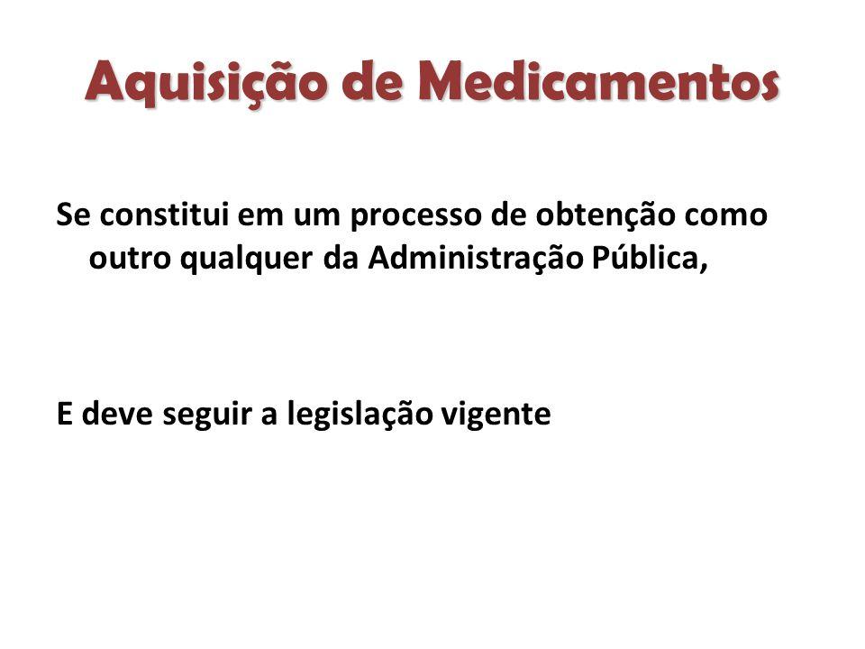 Aquisição de Medicamentos