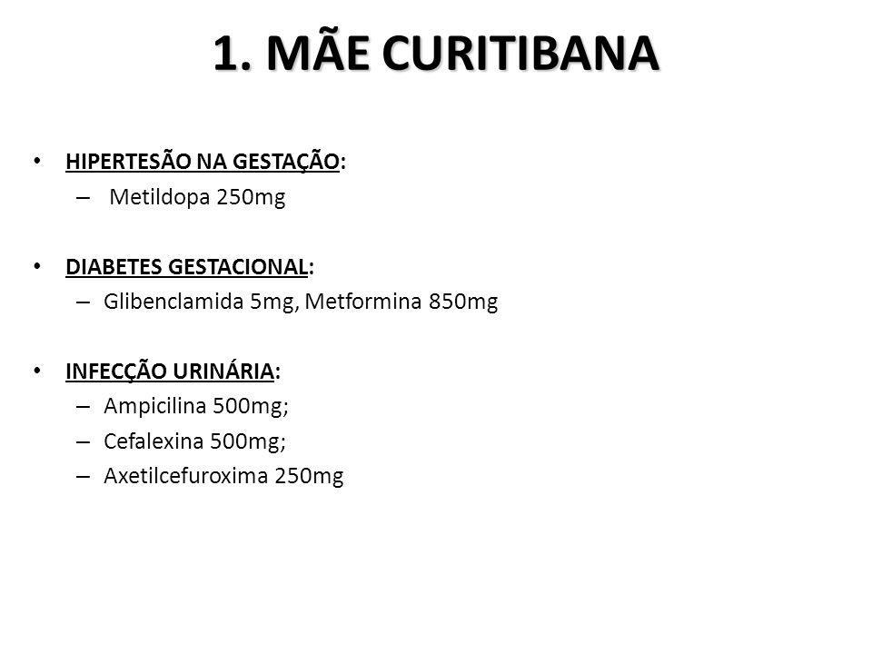 1. MÃE CURITIBANA HIPERTESÃO NA GESTAÇÃO: Metildopa 250mg