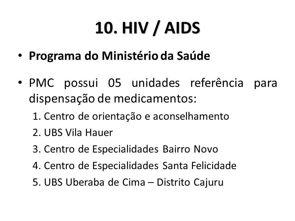 10. HIV / AIDS Programa do Ministério da Saúde