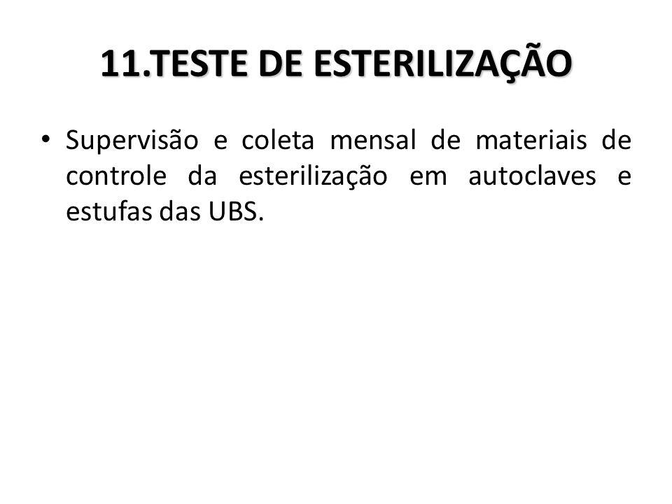 11.TESTE DE ESTERILIZAÇÃO