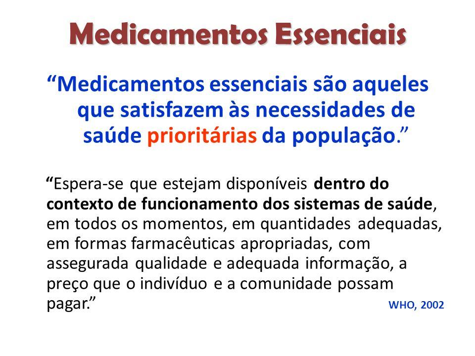 Medicamentos Essenciais