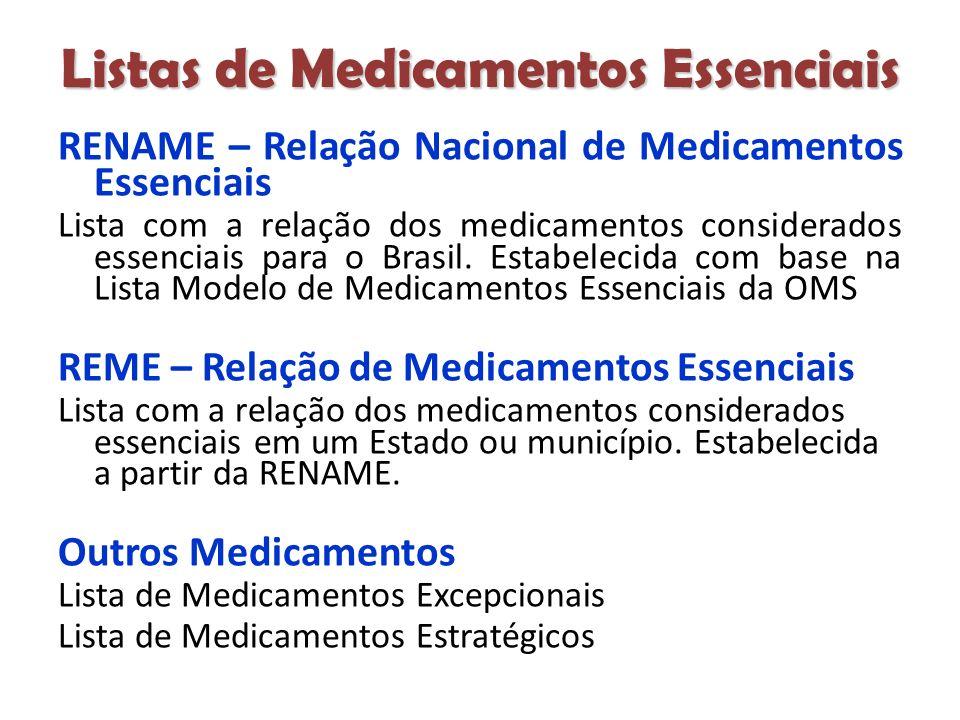 Listas de Medicamentos Essenciais