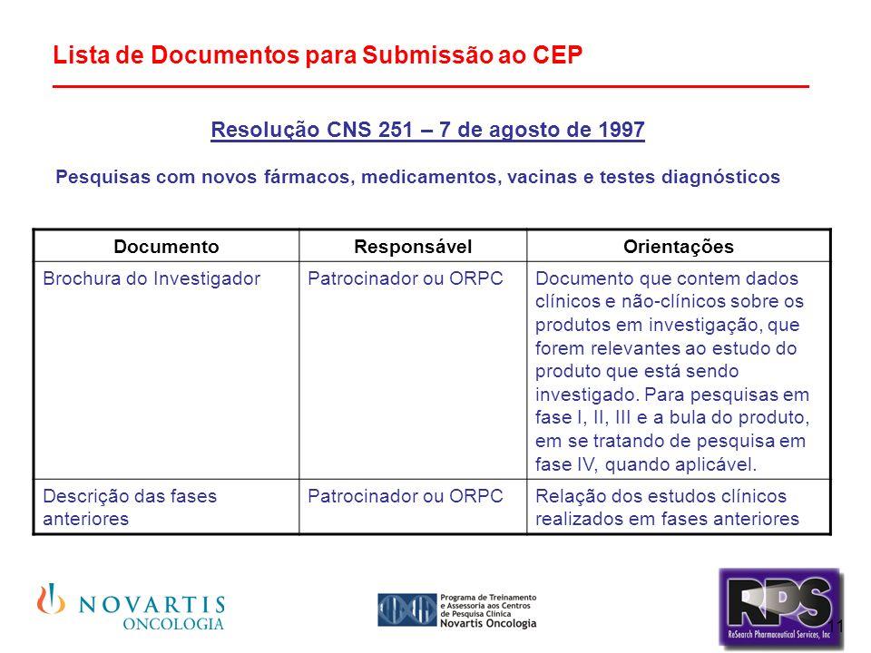 Resolução CNS 251 – 7 de agosto de 1997