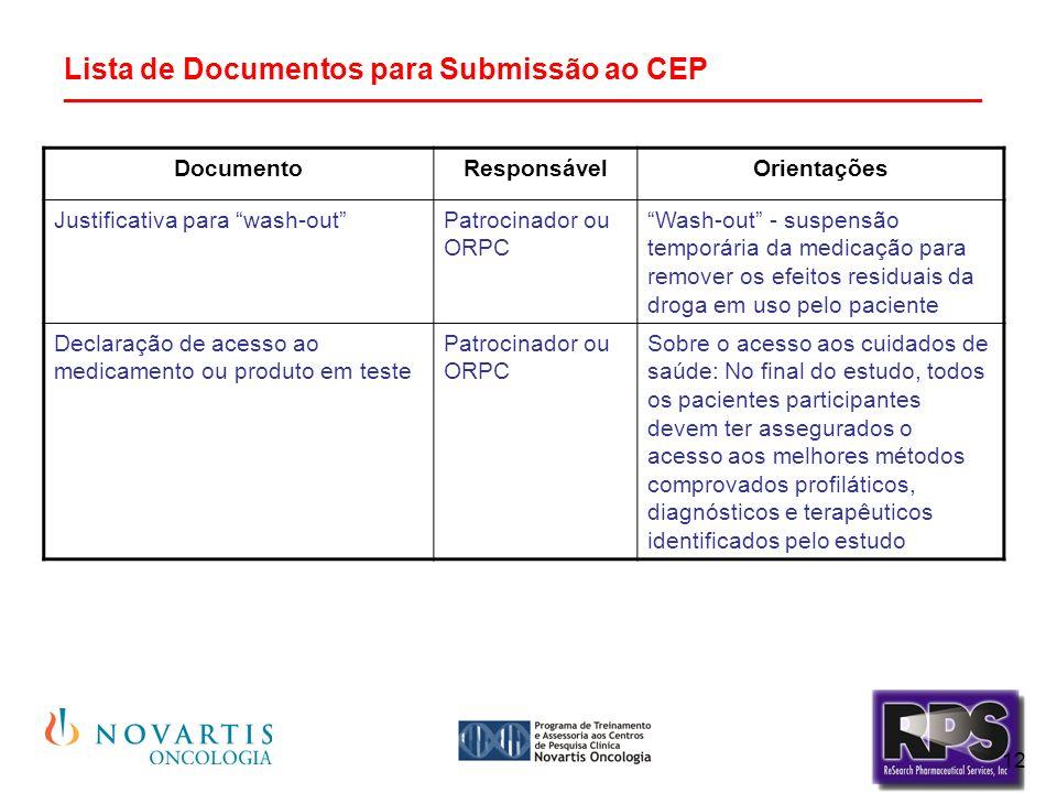 Lista de Documentos para Submissão ao CEP ________________________________________________________