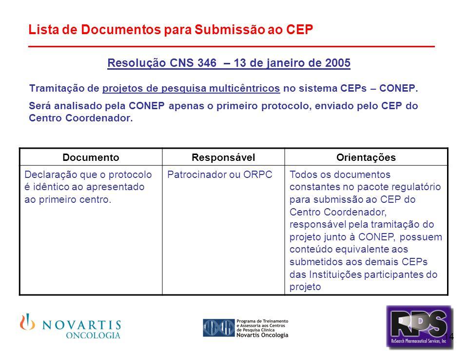 Resolução CNS 346 – 13 de janeiro de 2005