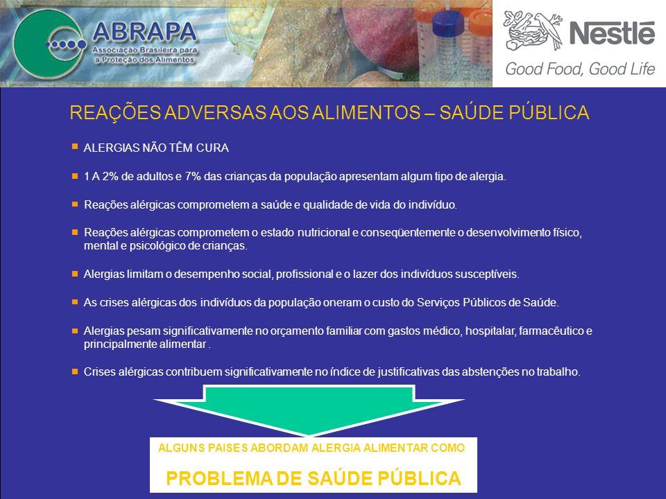 ALGUNS PAISES ABORDAM ALERGIA ALIMENTAR COMO PROBLEMA DE SAÚDE PÚBLICA