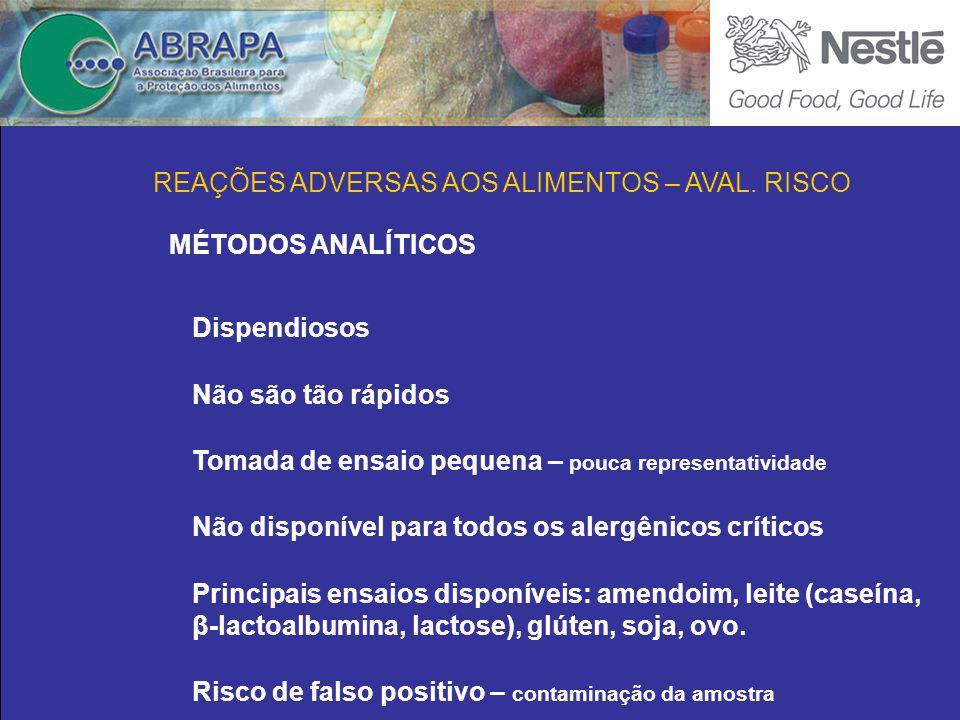 REAÇÕES ADVERSAS AOS ALIMENTOS – AVAL. RISCO