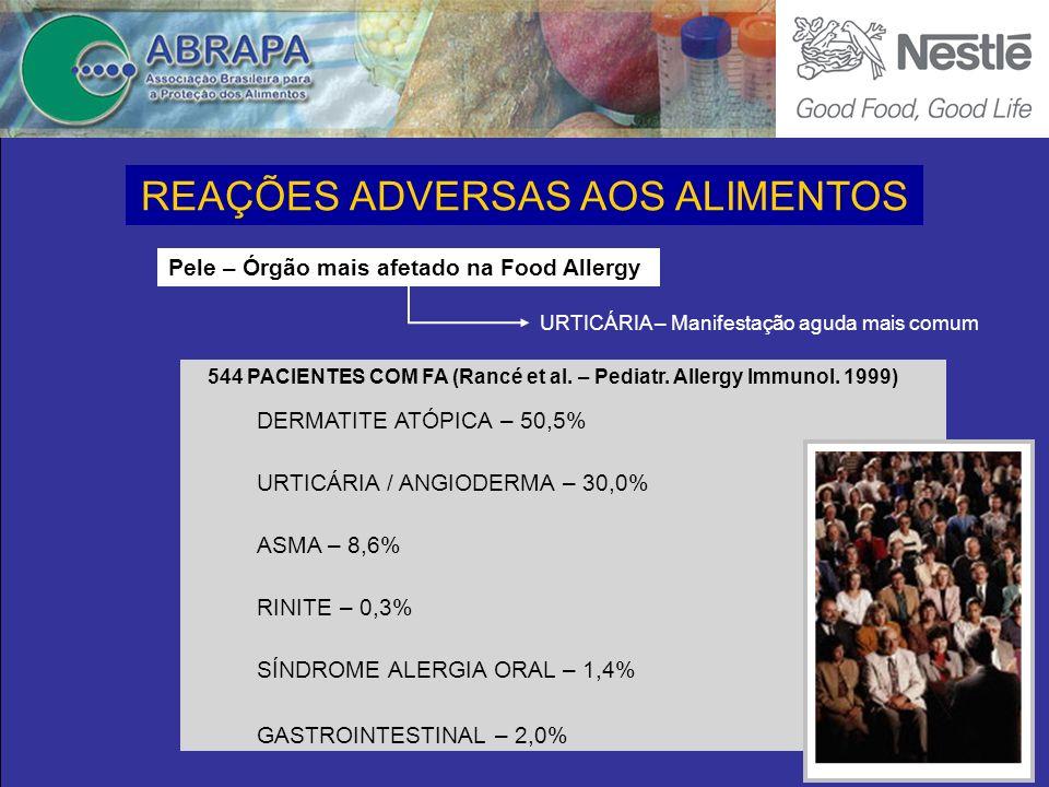 Pele – Órgão mais afetado na Food Allergy