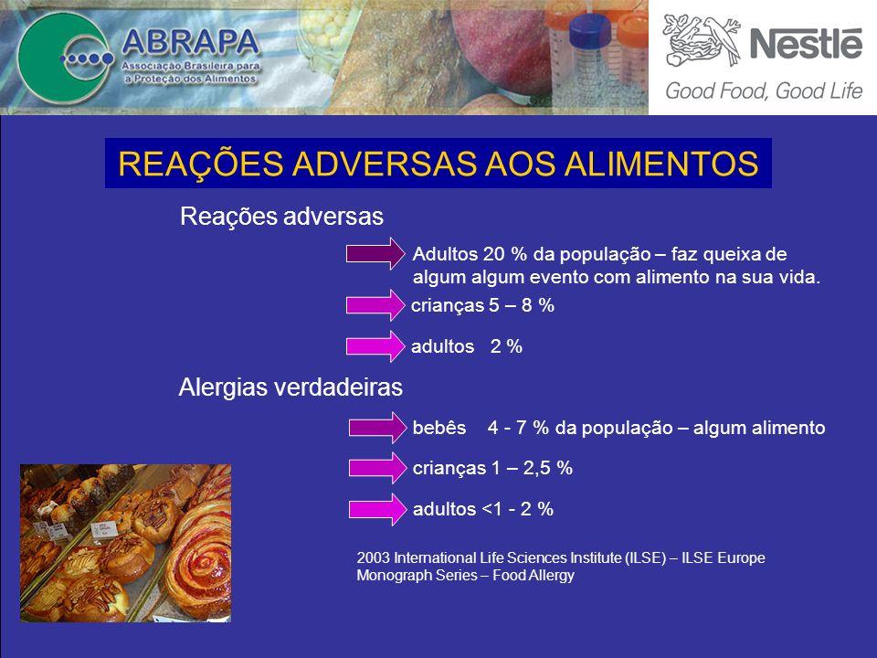 REAÇÕES ADVERSAS AOS ALIMENTOS