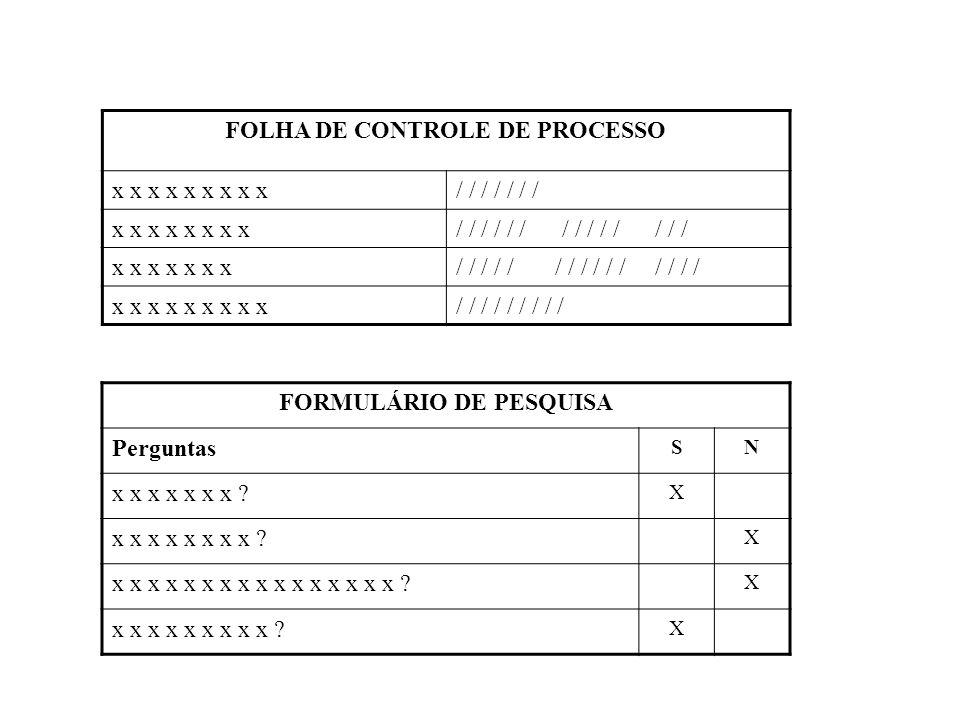FOLHA DE CONTROLE DE PROCESSO FORMULÁRIO DE PESQUISA