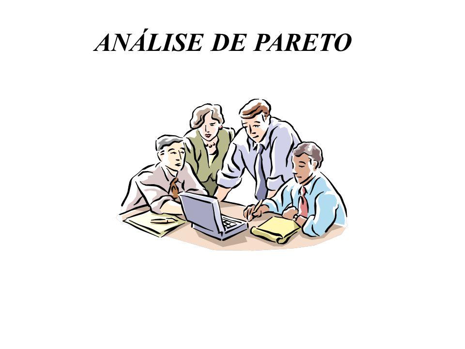 ANÁLISE DE PARETO