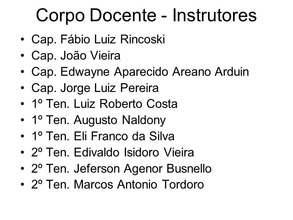 Corpo Docente - Instrutores