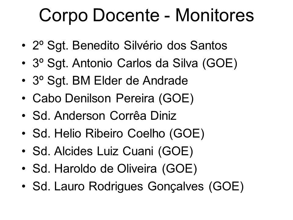 Corpo Docente - Monitores