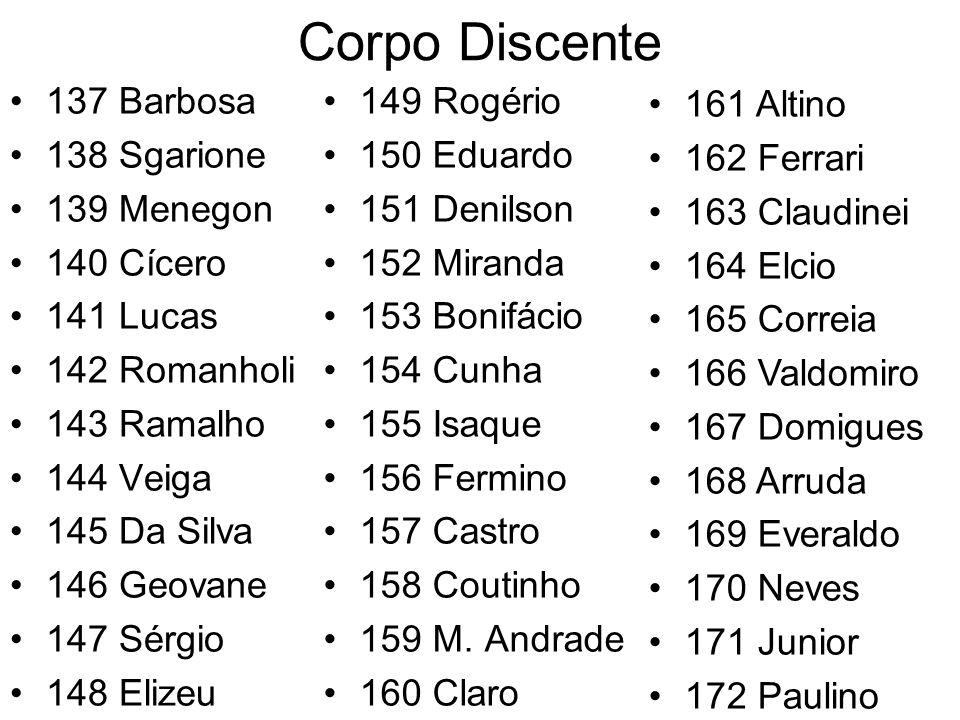 Corpo Discente 137 Barbosa 138 Sgarione 139 Menegon 140 Cícero
