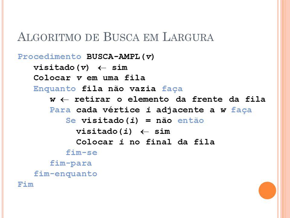 Algoritmo de Busca em Largura