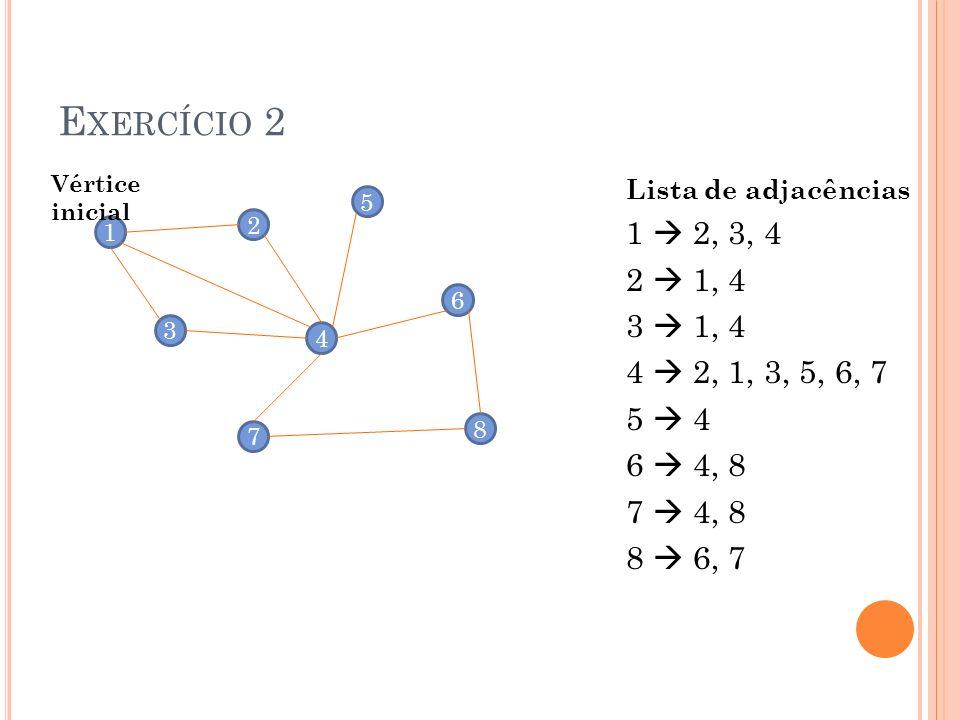 Exercício 2 Vértice inicial. Lista de adjacências. 1  2, 3, 4. 2  1, 4. 3  1, 4. 4  2, 1, 3, 5, 6, 7.