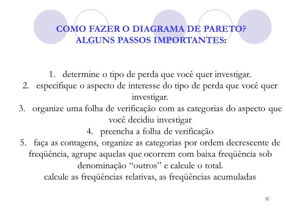 COMO FAZER O DIAGRAMA DE PARETO ALGUNS PASSOS IMPORTANTES: