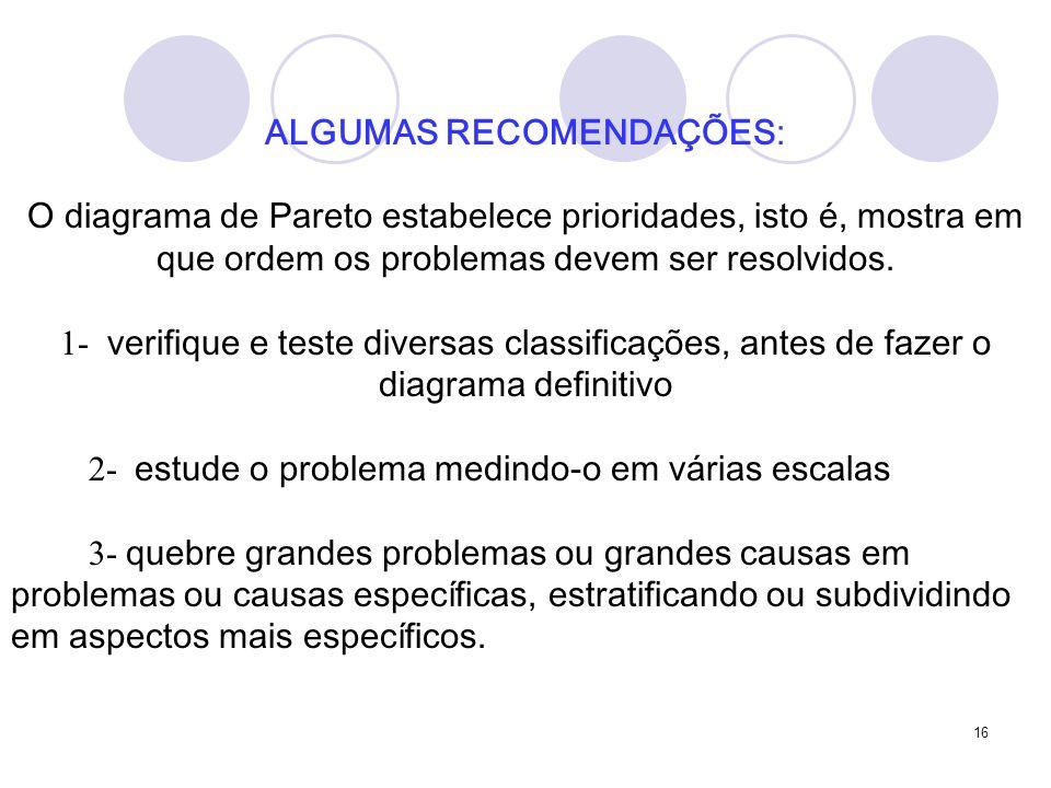 ALGUMAS RECOMENDAÇÕES: