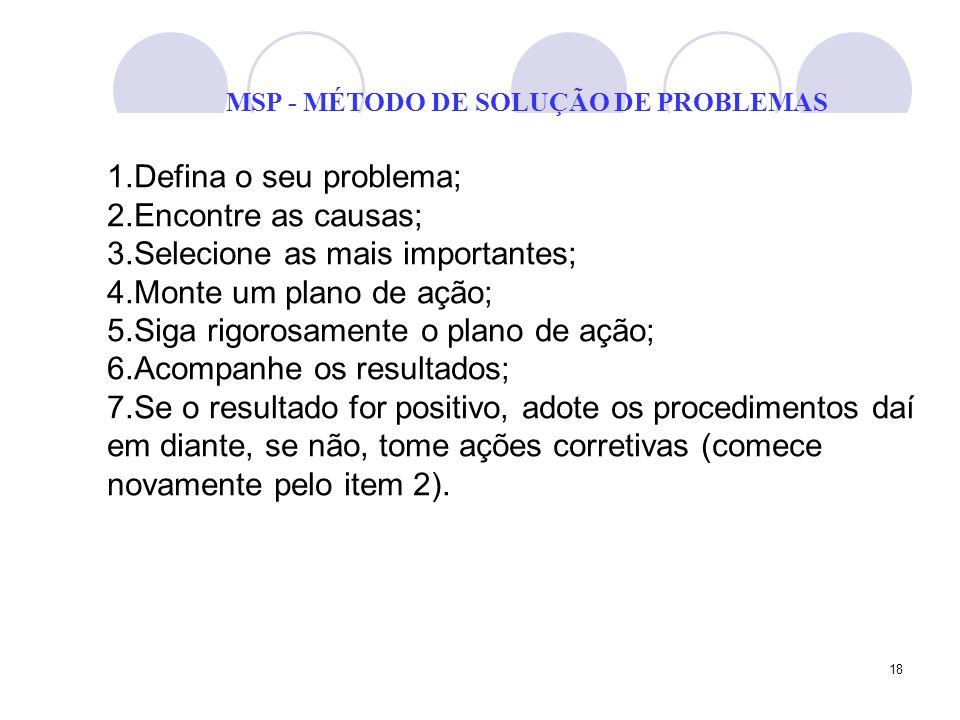 MSP - MÉTODO DE SOLUÇÃO DE PROBLEMAS