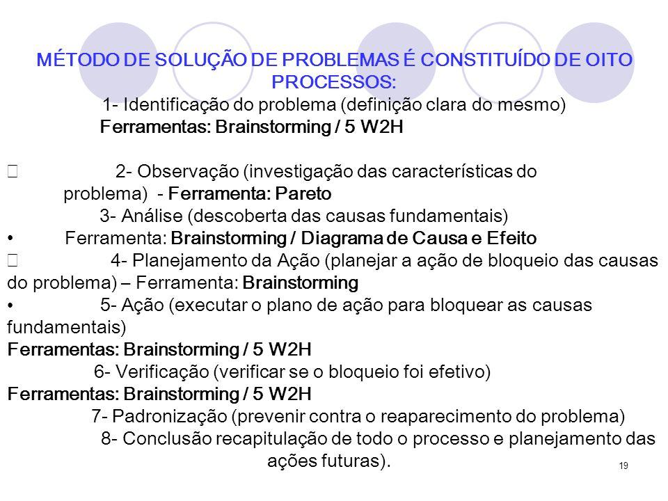 MÉTODO DE SOLUÇÃO DE PROBLEMAS É CONSTITUÍDO DE OITO PROCESSOS: 1- Identificação do problema (definição clara do mesmo)