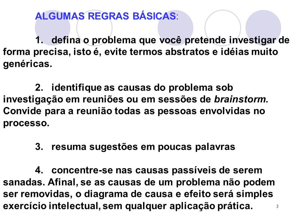 ALGUMAS REGRAS BÁSICAS: