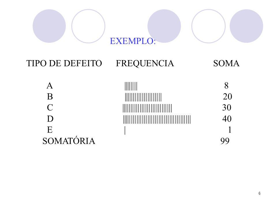 TIPO DE DEFEITO FREQUENCIA SOMA