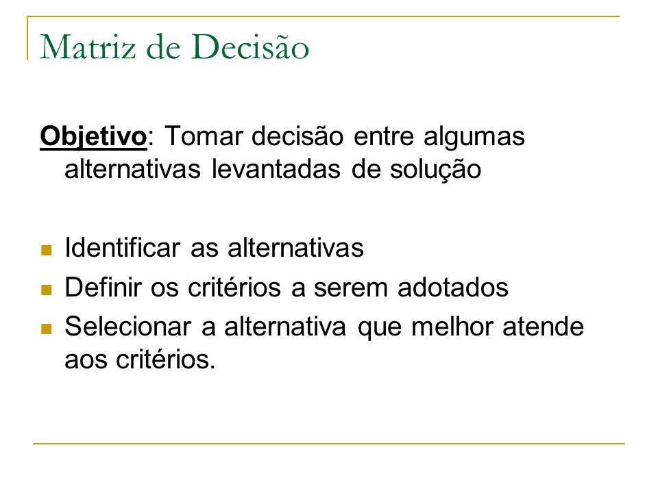 Matriz de Decisão Objetivo: Tomar decisão entre algumas alternativas levantadas de solução. Identificar as alternativas.