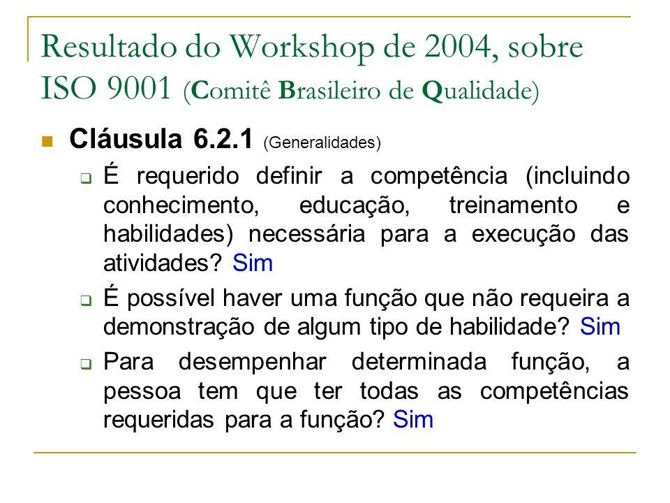 Resultado do Workshop de 2004, sobre ISO 9001 (Comitê Brasileiro de Qualidade)