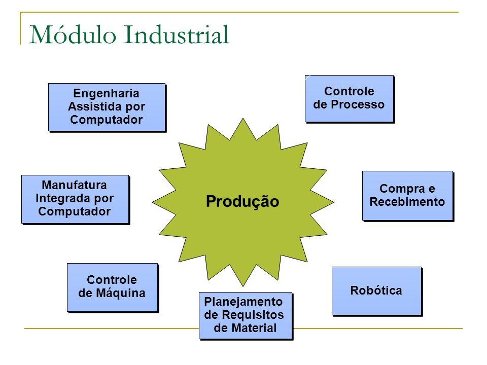 Módulo Industrial Produção Controle Engenharia de Processo