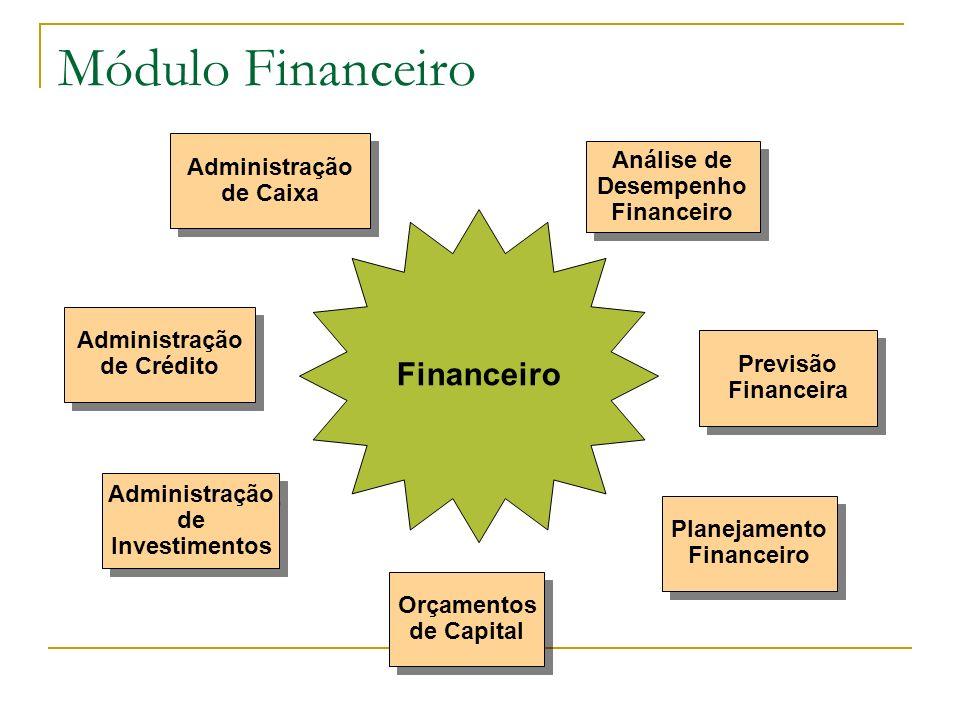 Módulo Financeiro Financeiro Administração Análise de de Caixa